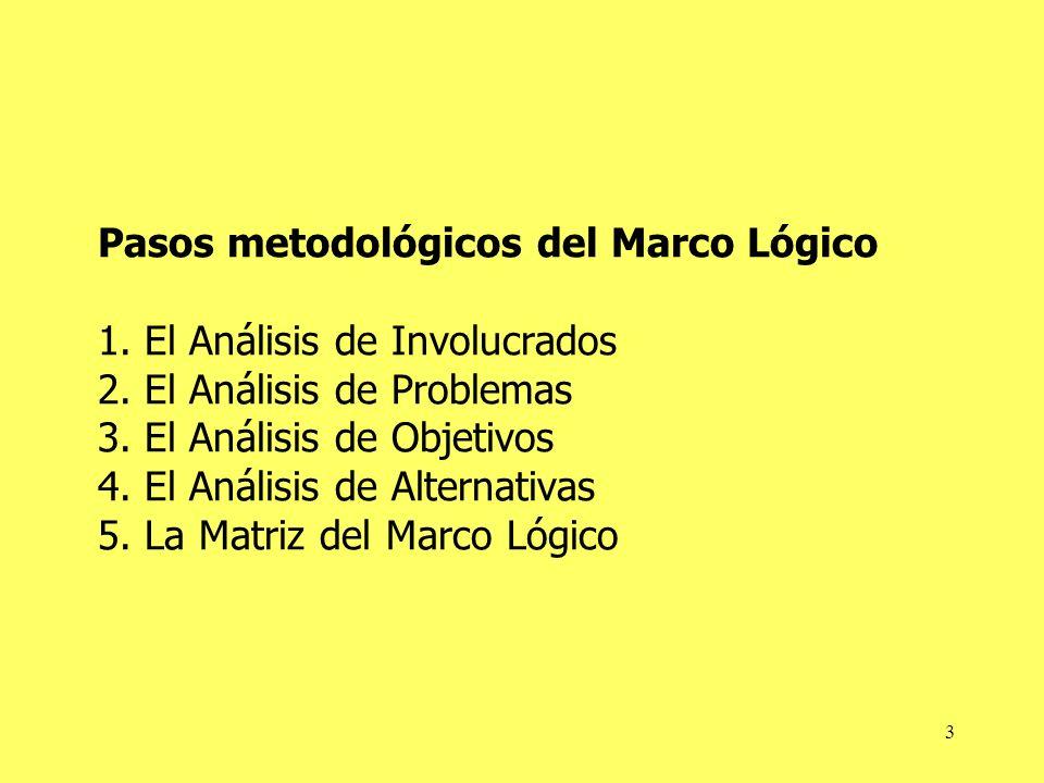 Pasos metodológicos del Marco Lógico 1. El Análisis de Involucrados 2