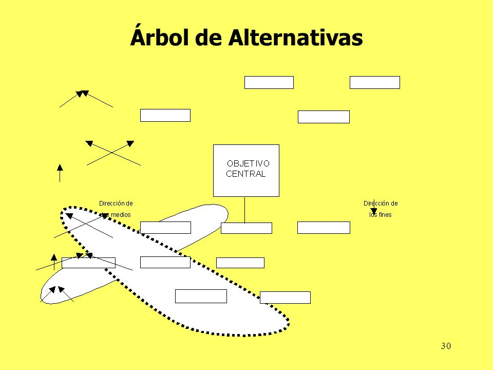 Árbol de Alternativas