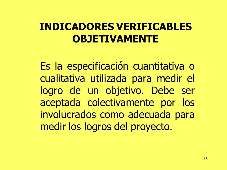 INDICADORES VERIFICABLES OBJETIVAMENTE