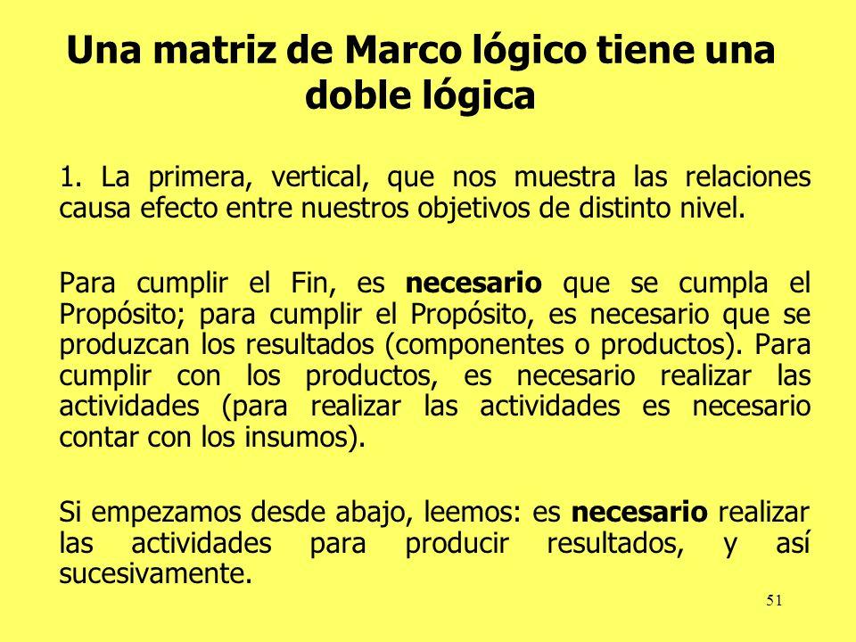 Una matriz de Marco lógico tiene una doble lógica
