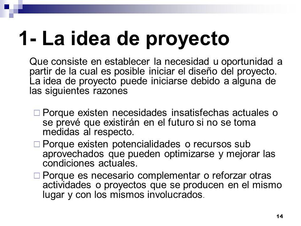 1- La idea de proyecto