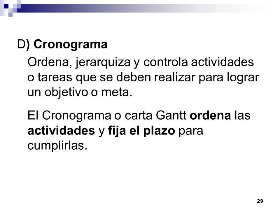 D) CronogramaOrdena, jerarquiza y controla actividades o tareas que se deben realizar para lograr un objetivo o meta.