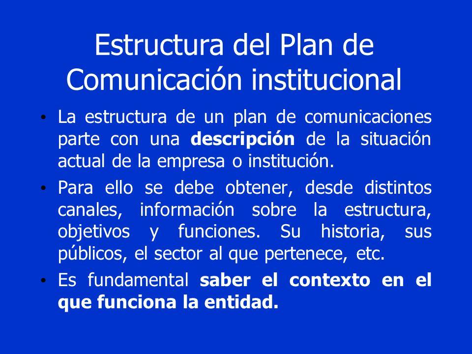 Estructura del Plan de Comunicación institucional