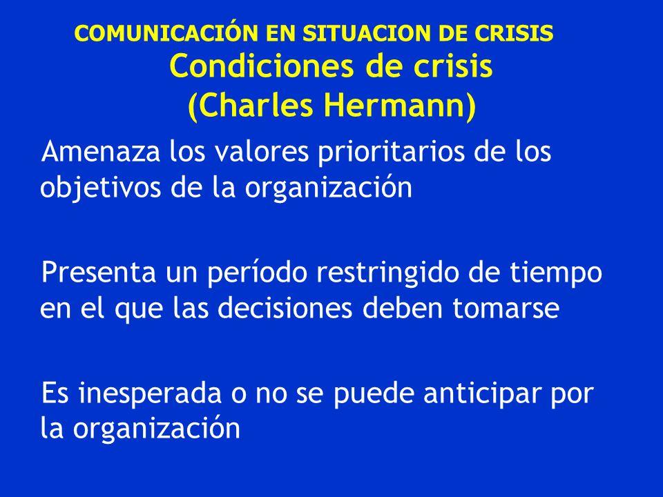 Condiciones de crisis (Charles Hermann)