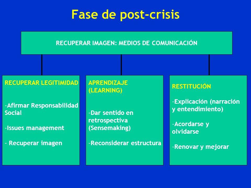 RECUPERAR IMAGEN: MEDIOS DE COMUNICACIÓN