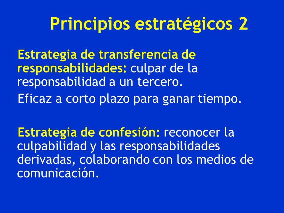 Principios estratégicos 2