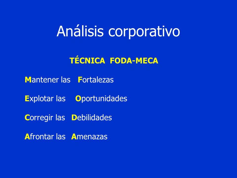 Análisis corporativo TÉCNICA FODA-MECA Mantener las Fortalezas