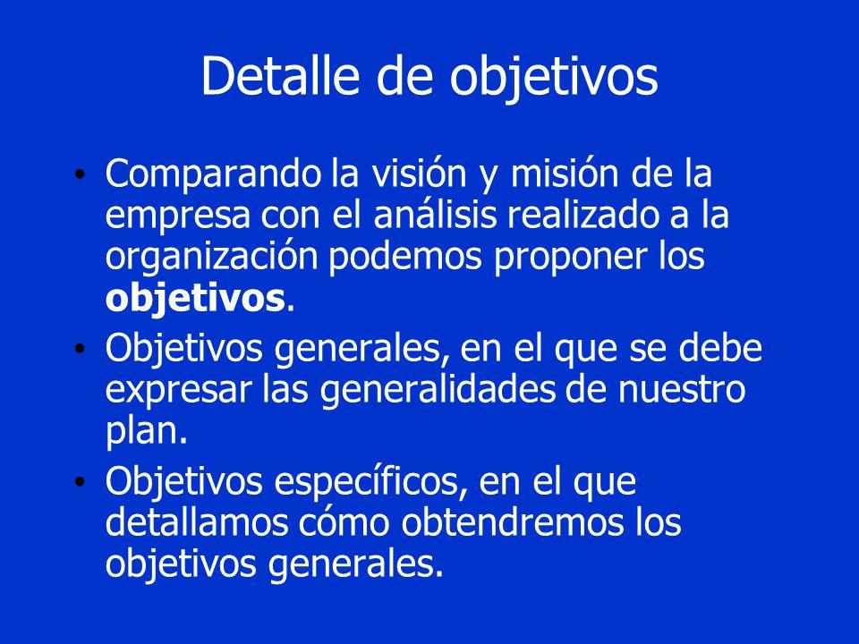 Detalle de objetivos Comparando la visión y misión de la empresa con el análisis realizado a la organización podemos proponer los objetivos.