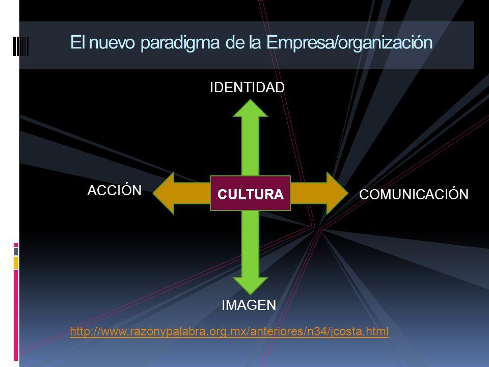 El nuevo paradigma de la Empresa/organización