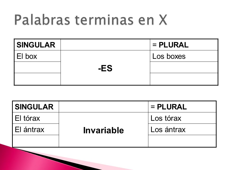 Palabras terminas en X -ES Invariable SINGULAR = PLURAL El box