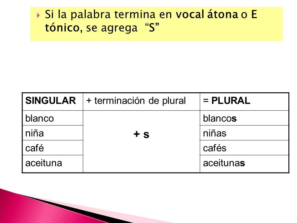 + s Si la palabra termina en vocal átona o E tónico, se agrega S