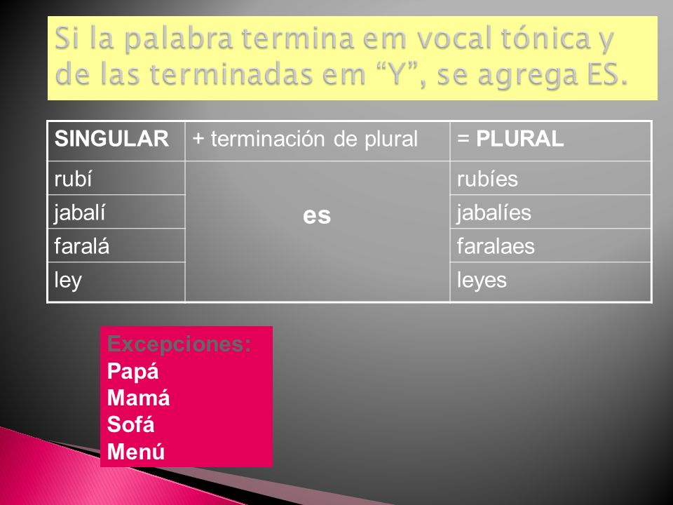 Si la palabra termina em vocal tónica y de las terminadas em Y , se agrega ES.