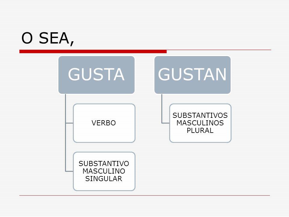 GUSTA GUSTAN O SEA, SUBSTANTIVOS MASCULINOS PLURAL VERBO
