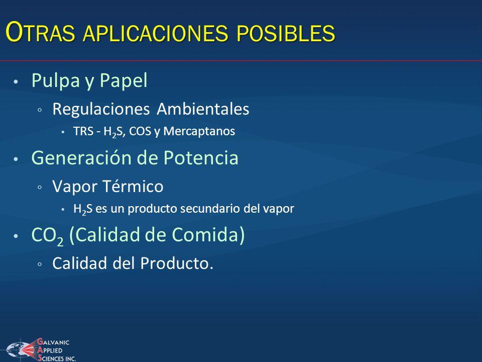 Otras aplicaciones posibles