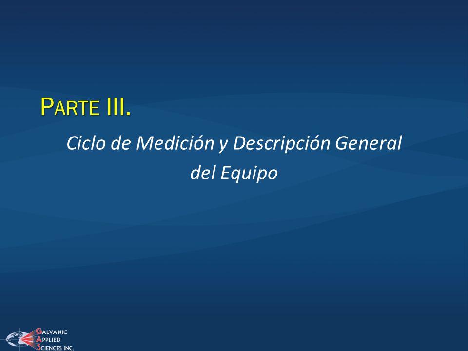 Ciclo de Medición y Descripción General del Equipo