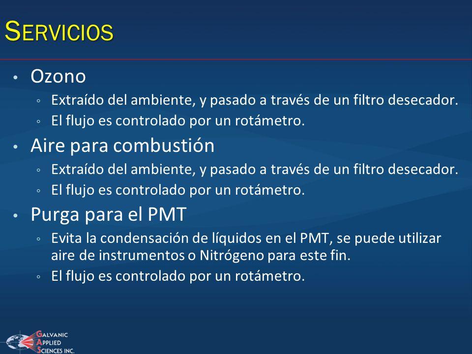 Servicios Ozono Aire para combustión Purga para el PMT