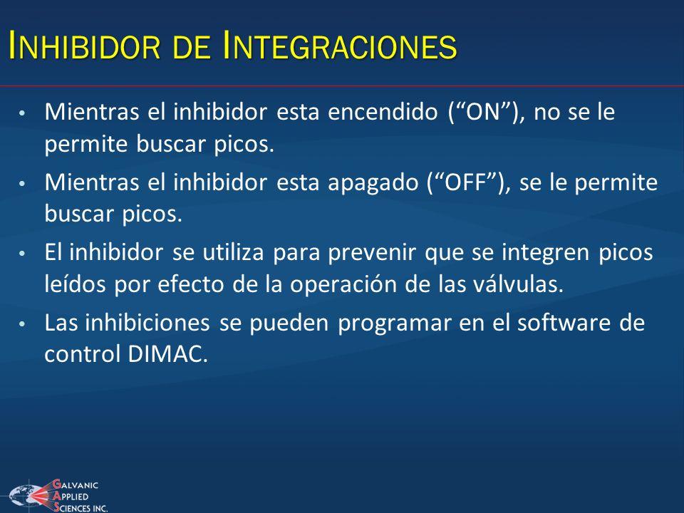 Inhibidor de Integraciones