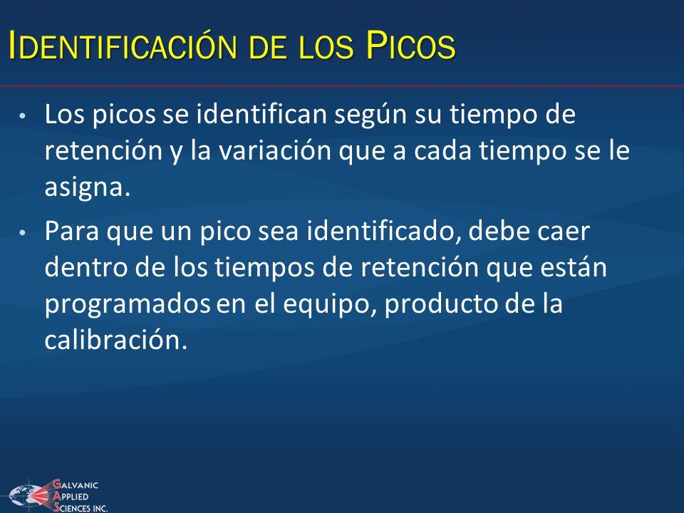 Identificación de los Picos
