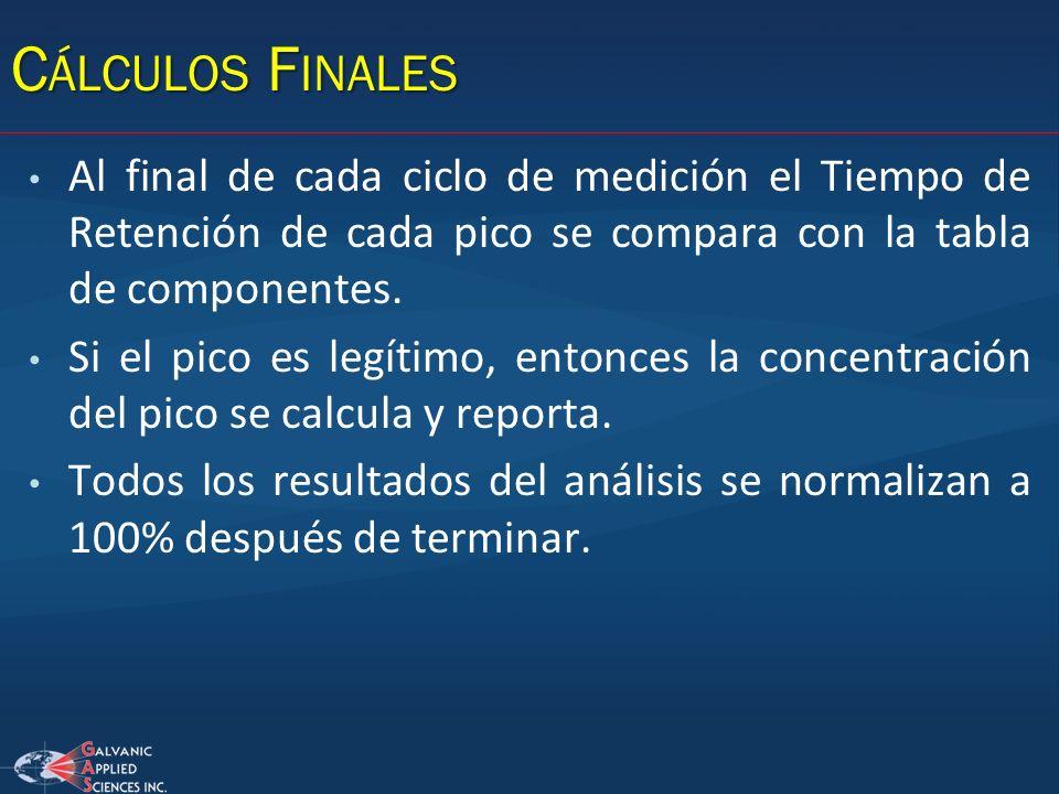 Cálculos Finales Al final de cada ciclo de medición el Tiempo de Retención de cada pico se compara con la tabla de componentes.