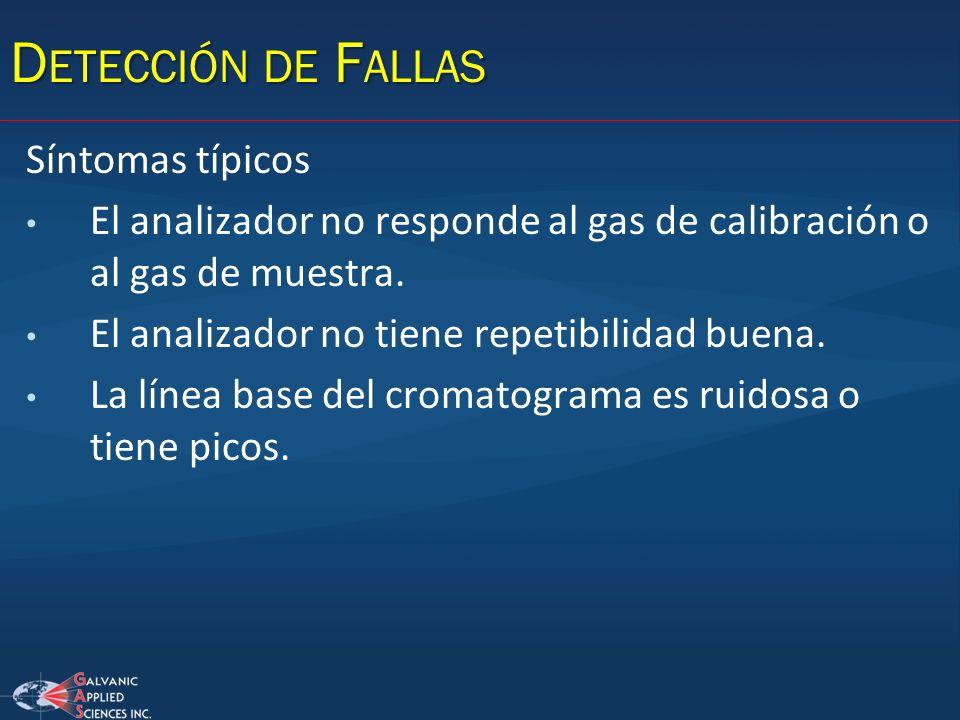Detección de Fallas Síntomas típicos