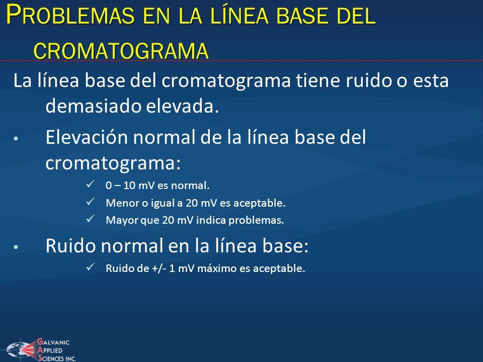 Problemas en la línea base del cromatograma