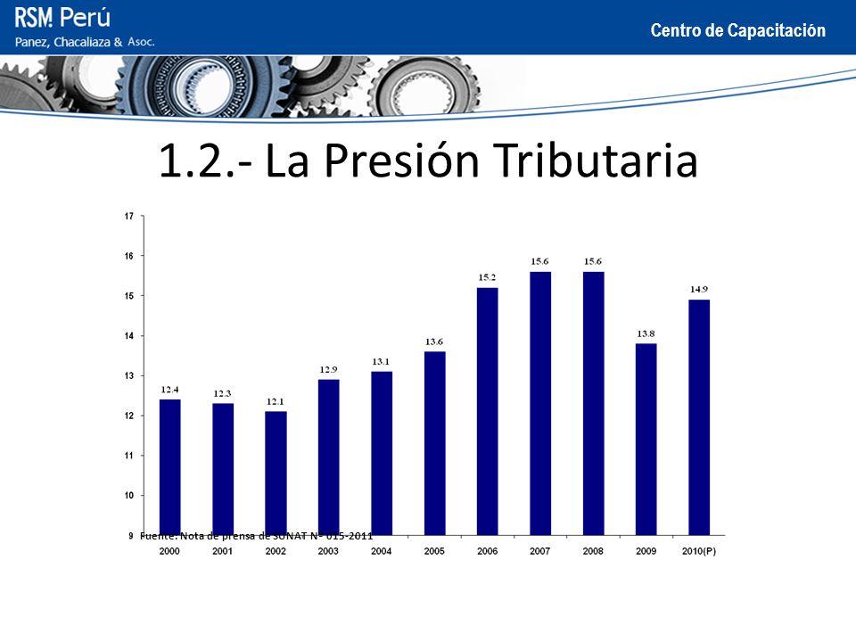 1.2.- La Presión Tributaria