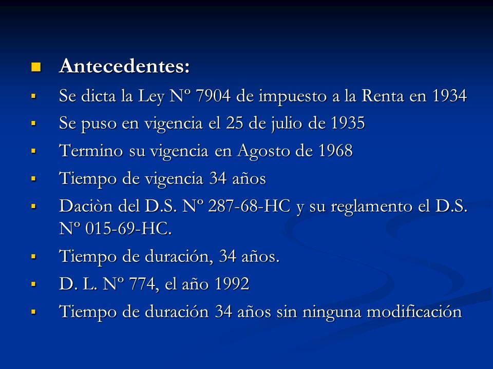 Antecedentes: Se dicta la Ley Nº 7904 de impuesto a la Renta en 1934