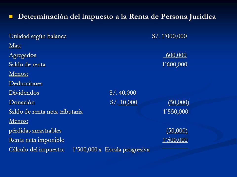 Determinación del impuesto a la Renta de Persona Jurídica