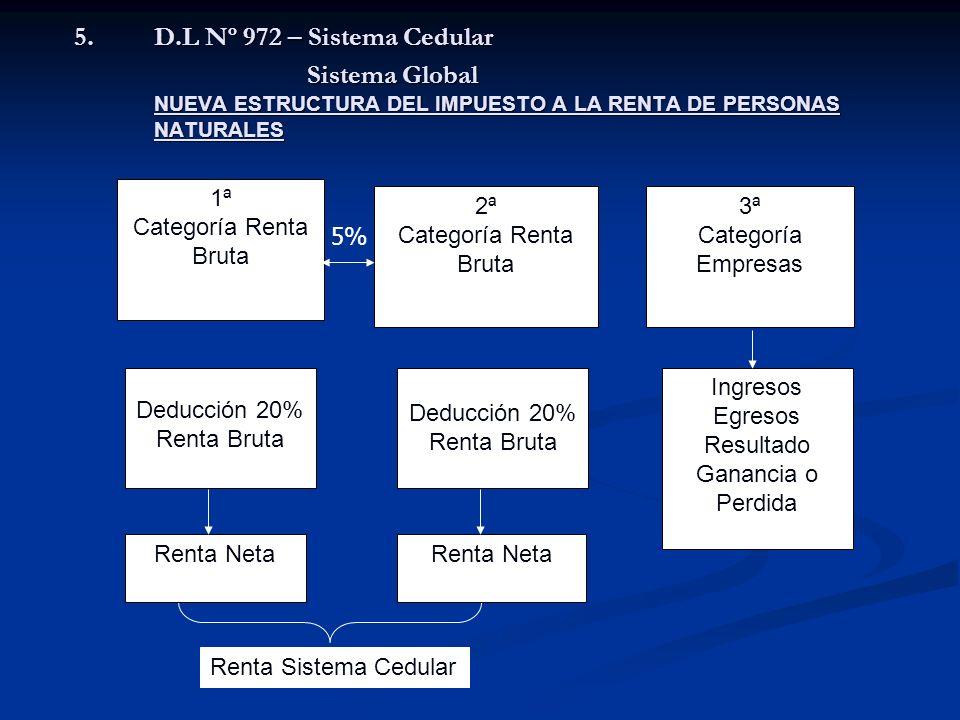 D.L Nº 972 – Sistema Cedular Sistema Global NUEVA ESTRUCTURA DEL IMPUESTO A LA RENTA DE PERSONAS NATURALES