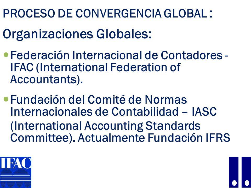 Organizaciones Globales: