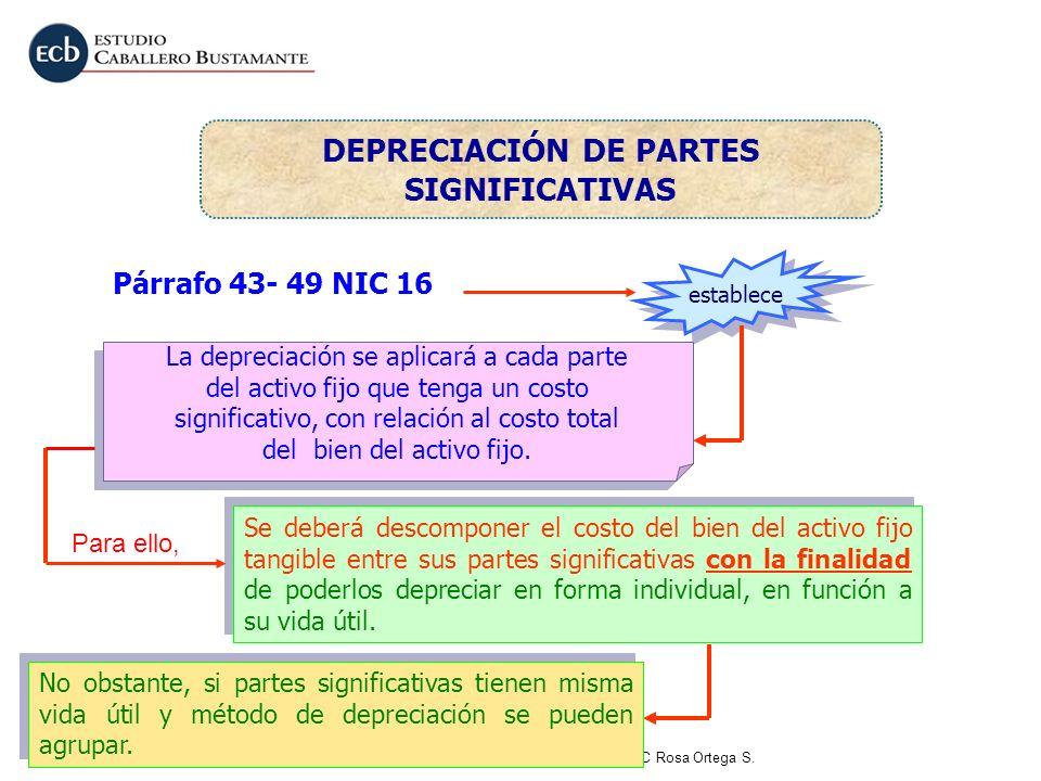 DEPRECIACIÓN DE PARTES SIGNIFICATIVAS