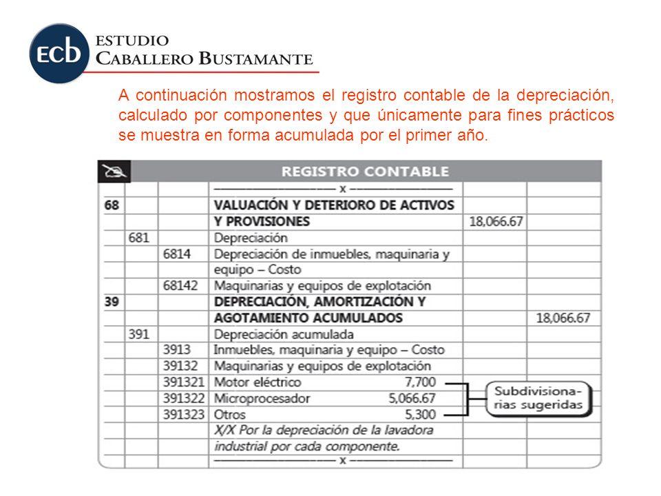 A continuación mostramos el registro contable de la depreciación, calculado por componentes y que únicamente para fines prácticos se muestra en forma acumulada por el primer año.