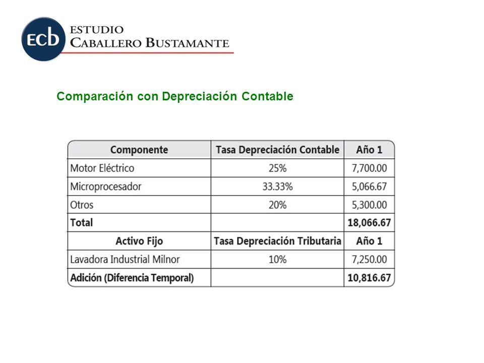 Comparación con Depreciación Contable