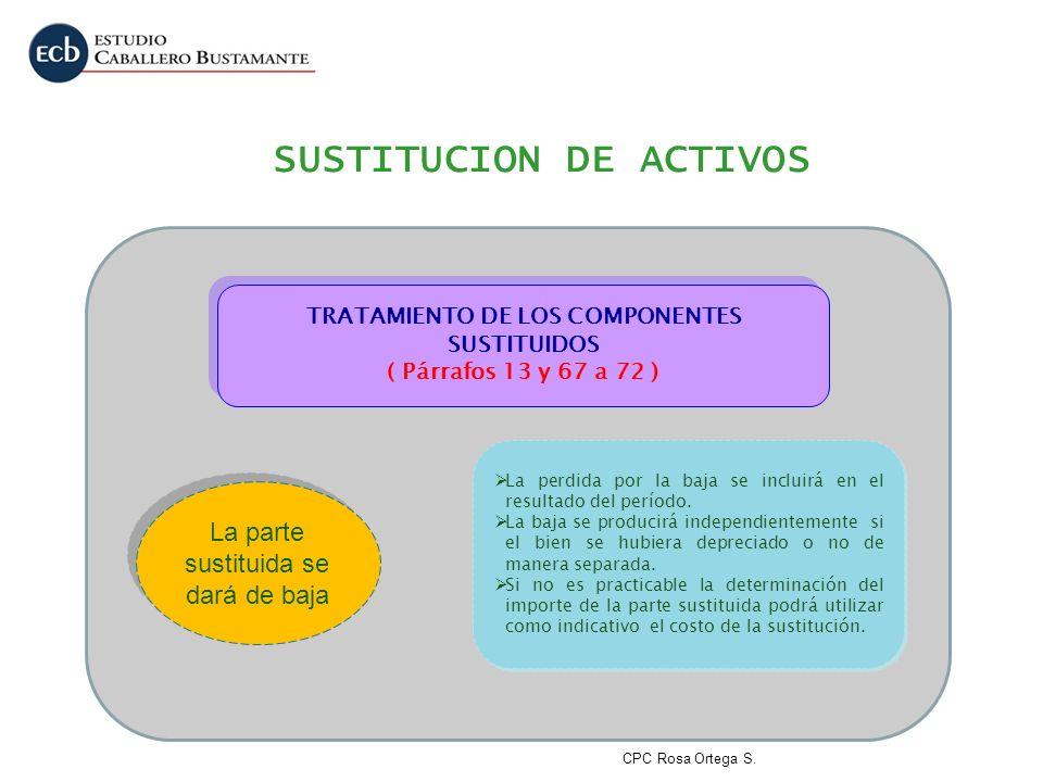 SUSTITUCION DE ACTIVOS TRATAMIENTO DE LOS COMPONENTES SUSTITUIDOS