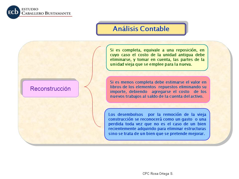 Análisis Contable Reconstrucción