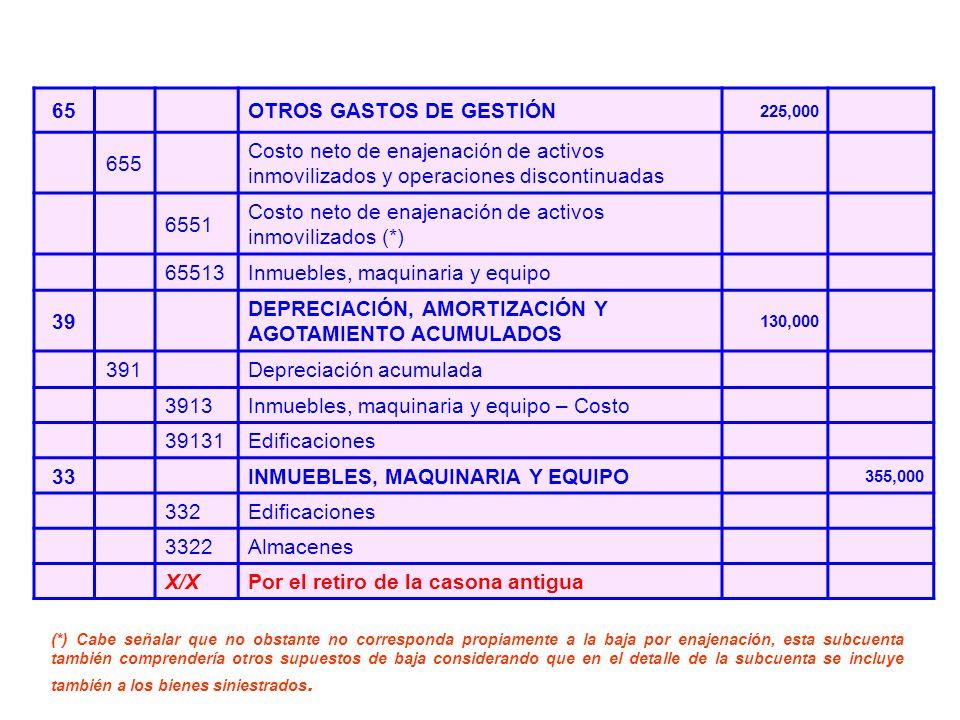 OTROS GASTOS DE GESTIÓN 655