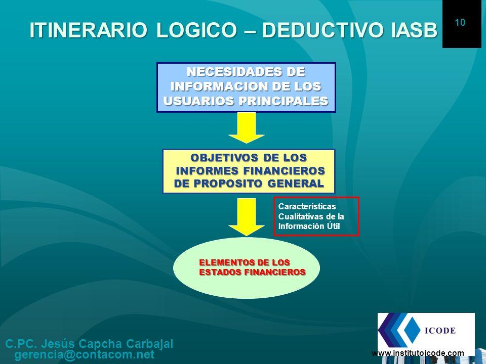 ITINERARIO LOGICO – DEDUCTIVO IASB