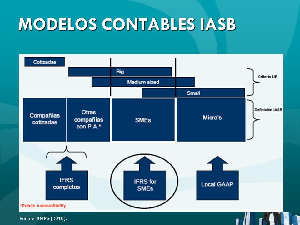 MODELOS CONTABLES IASB