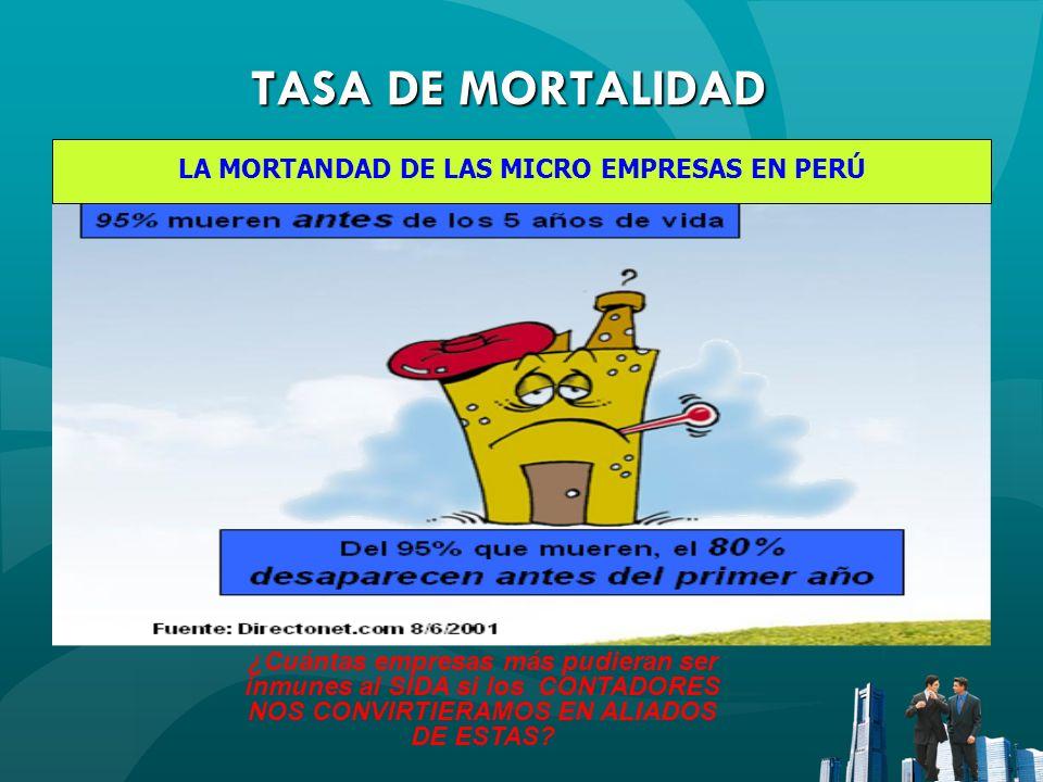 LA MORTANDAD DE LAS MICRO EMPRESAS EN PERÚ