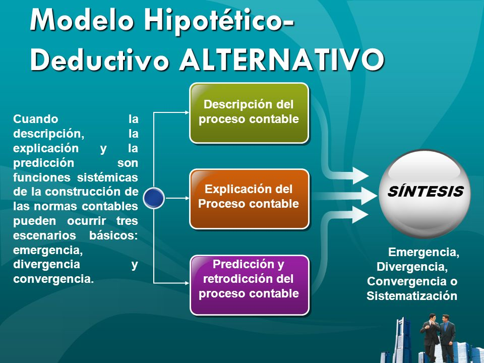 Modelo Hipotético-Deductivo ALTERNATIVO