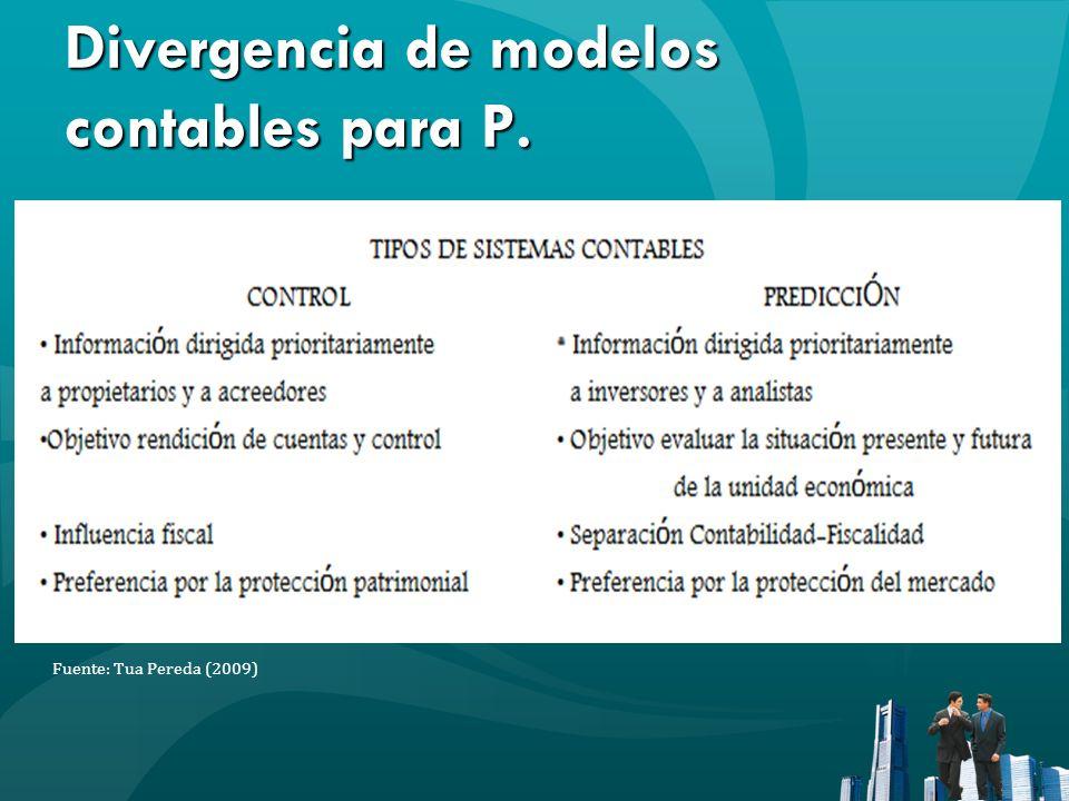 Divergencia de modelos contables para P.