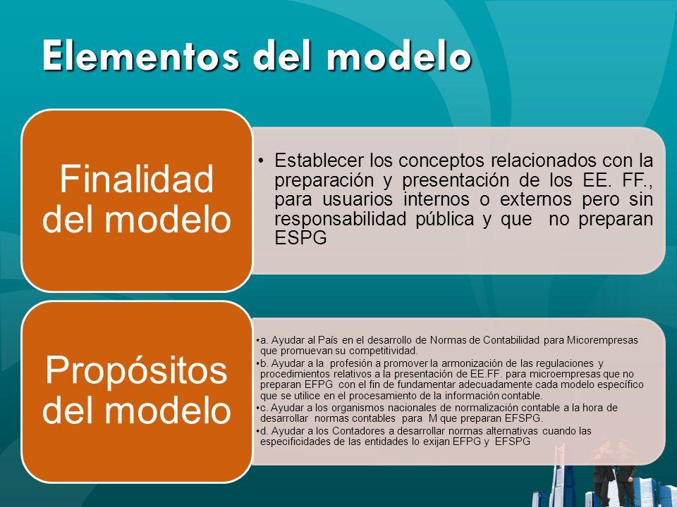 Elementos del modelo Finalidad del modelo.