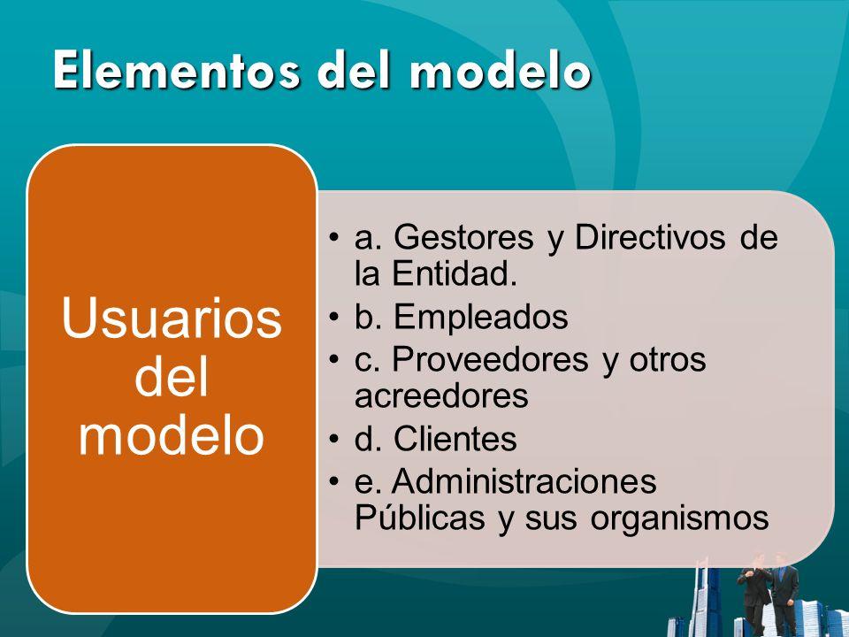 Elementos del modelo Usuarios del modelo
