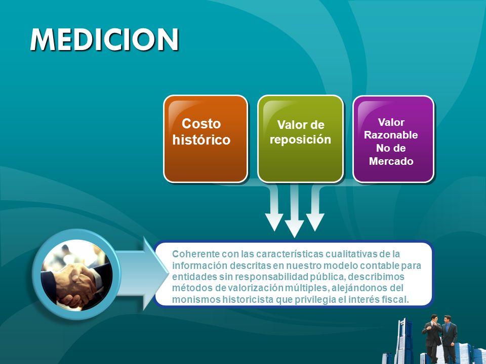 MEDICION Costo histórico Valor de reposición Valor Razonable