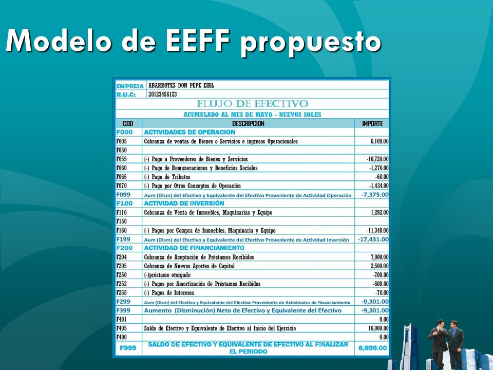 Modelo de EEFF propuesto