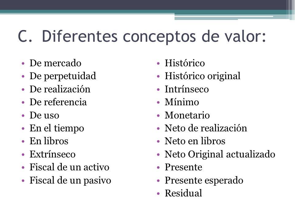 Diferentes conceptos de valor: