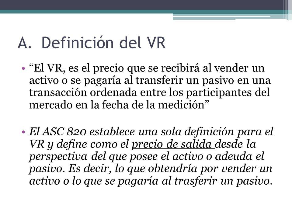 Definición del VR
