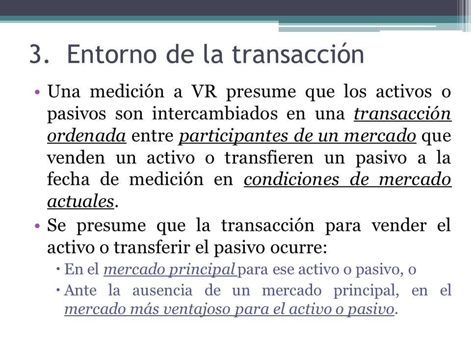 Entorno de la transacción