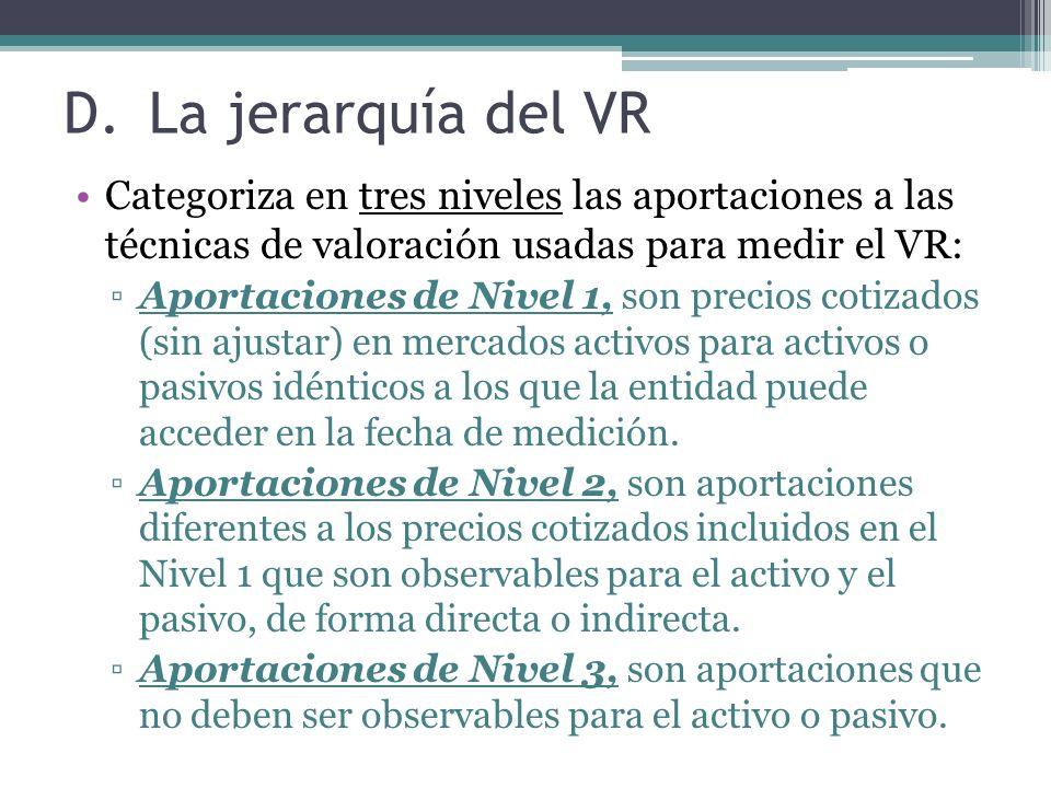 La jerarquía del VR Categoriza en tres niveles las aportaciones a las técnicas de valoración usadas para medir el VR: