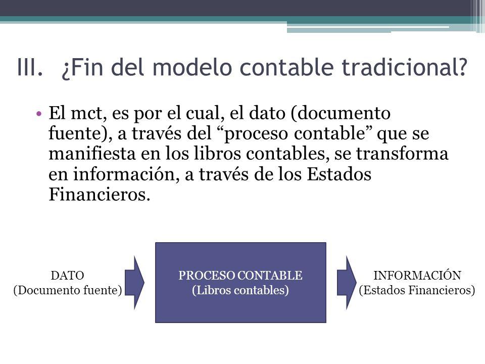¿Fin del modelo contable tradicional
